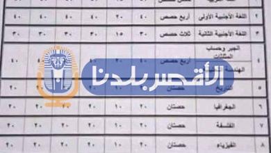Photo of ننشر جدول توزيع درجات مواد الصف الأول الثانوى بنظام التعليم الجديد