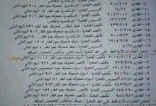 Photo of تعرف على مواعيد القطارات بعد قرار حظر التجوال